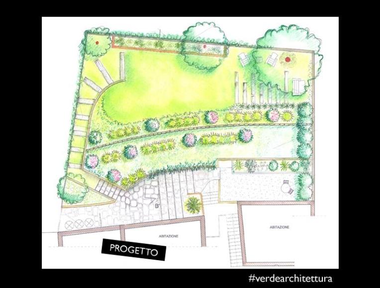va_blog_15-12-22 giardino delle erbe _PROGETTO
